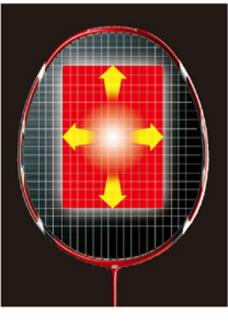 Isometric Shape of Yonex Badminton Rackets khelmart