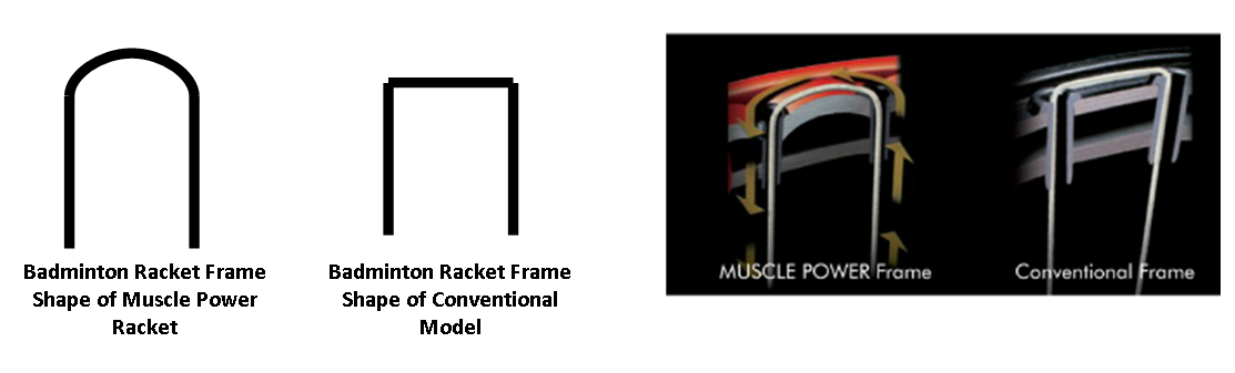 Muscle Power Frame Khelmart