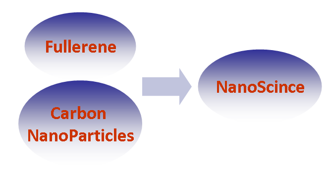 Nanoscince-Technology-Khelmart.png