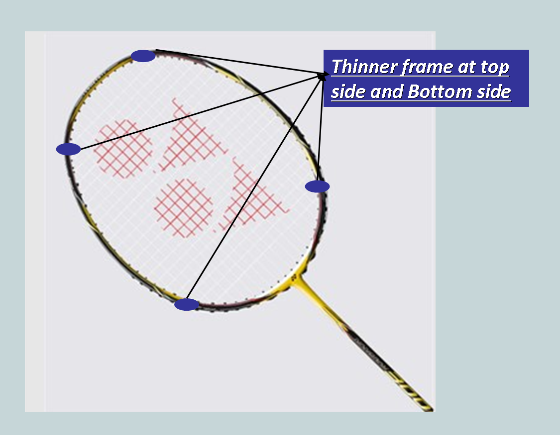 Technical Details of Yonex Badminton Racket Nanoray 300 ...