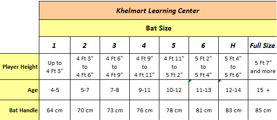 CRICKET BATS SIZE TABLE