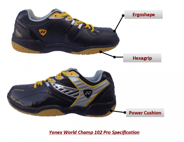 Yonex Badmintin Shoes world champ 102 pro @Khelmart Badminton Shoes Yonex Badminton SHoes Yonex World Champ 102 Pro