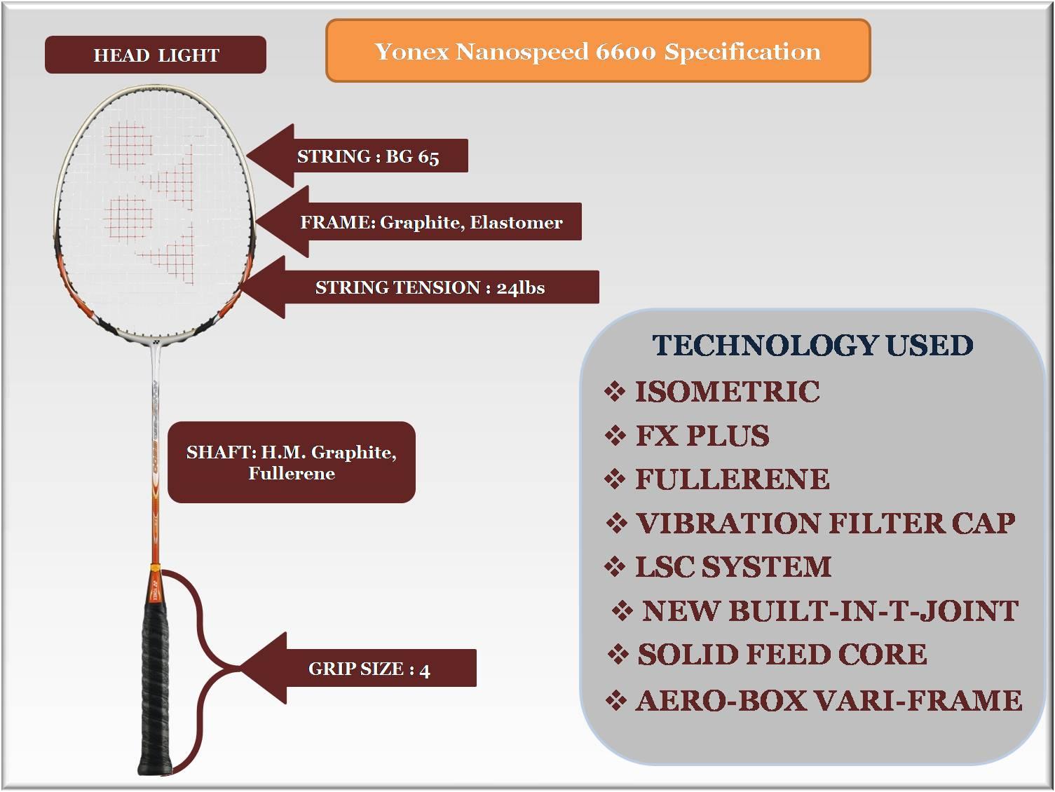 Yonex Nanospeed 6600 Review