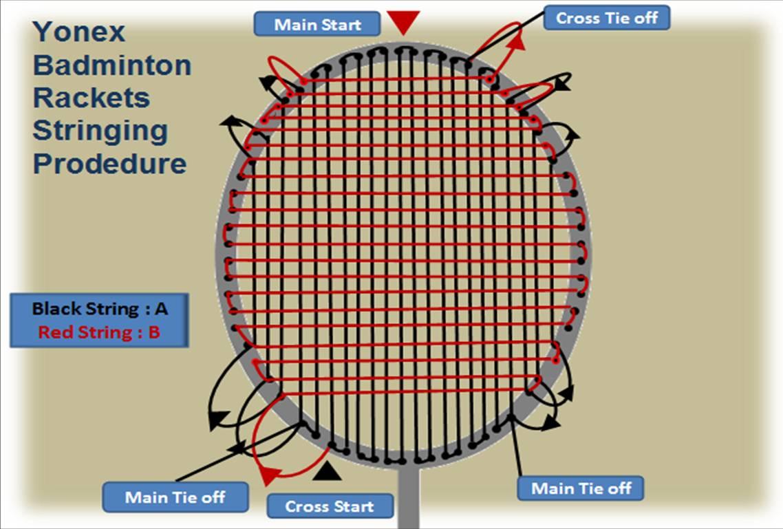Yonex Badminton Rackets String Type-1