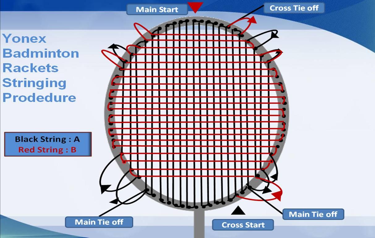 Yonex Badminton Rackets String Type-3