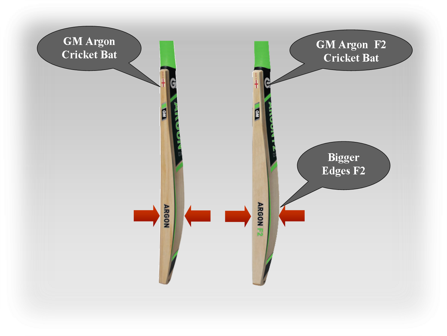 GM Cricket Bats Argon