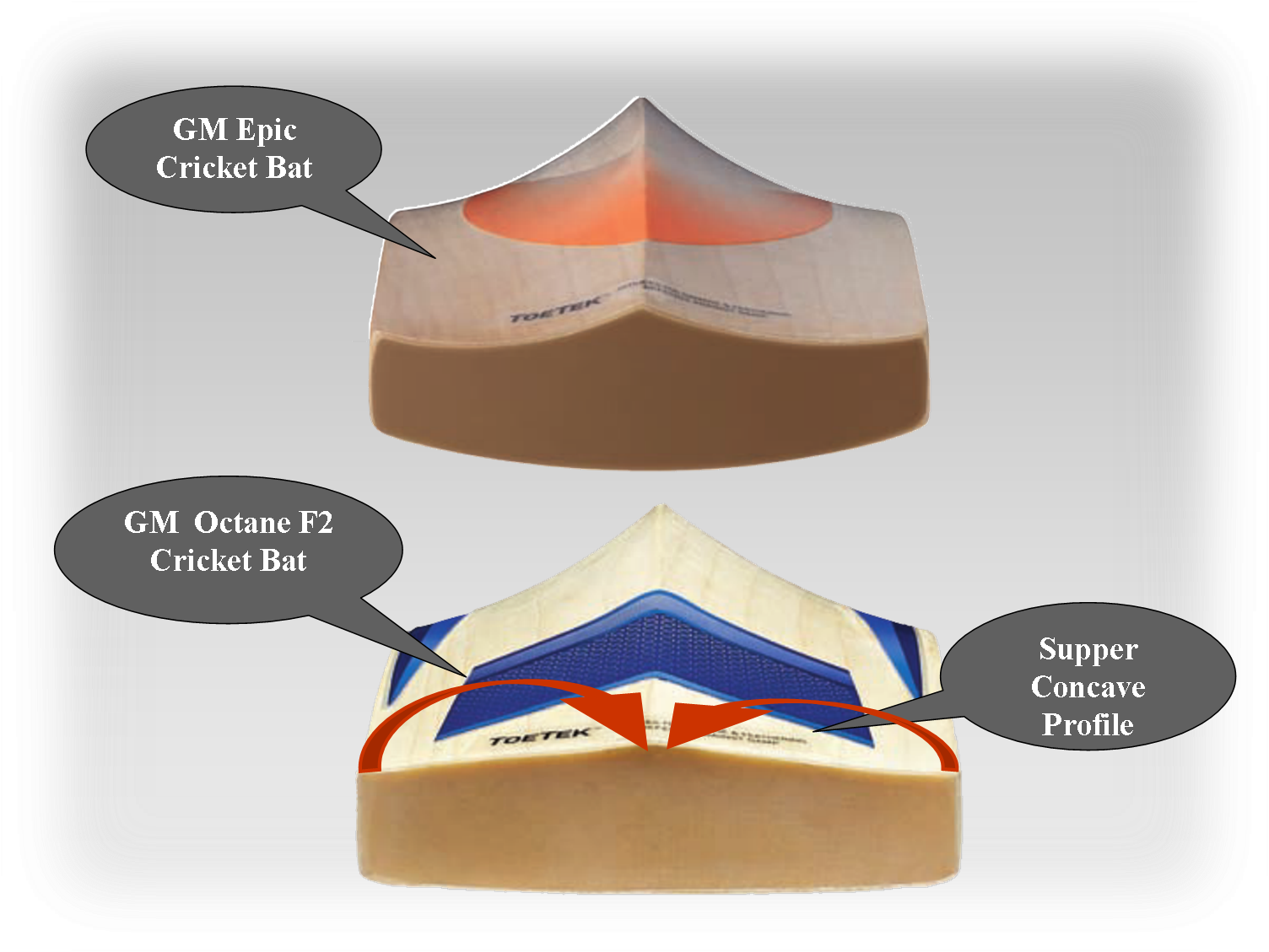 GM Cricket Bats Octane F2 -2