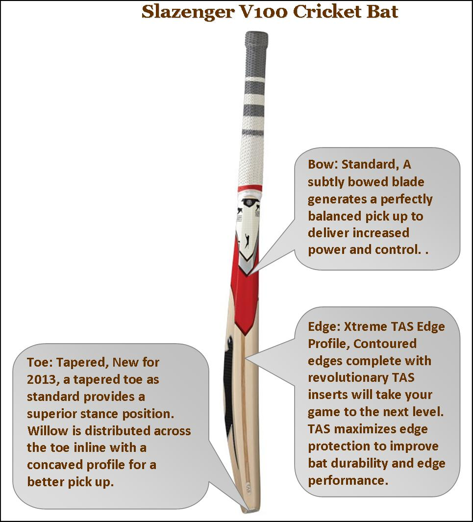 Slazenge Cricket Bats