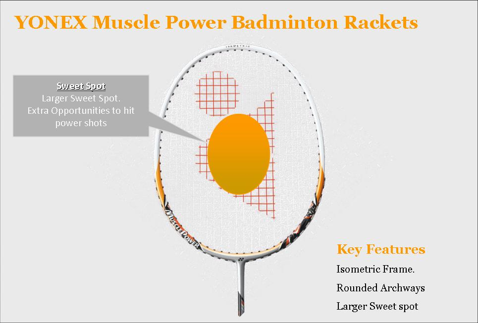 YONEX Muscle Power Badminton Rackets Series