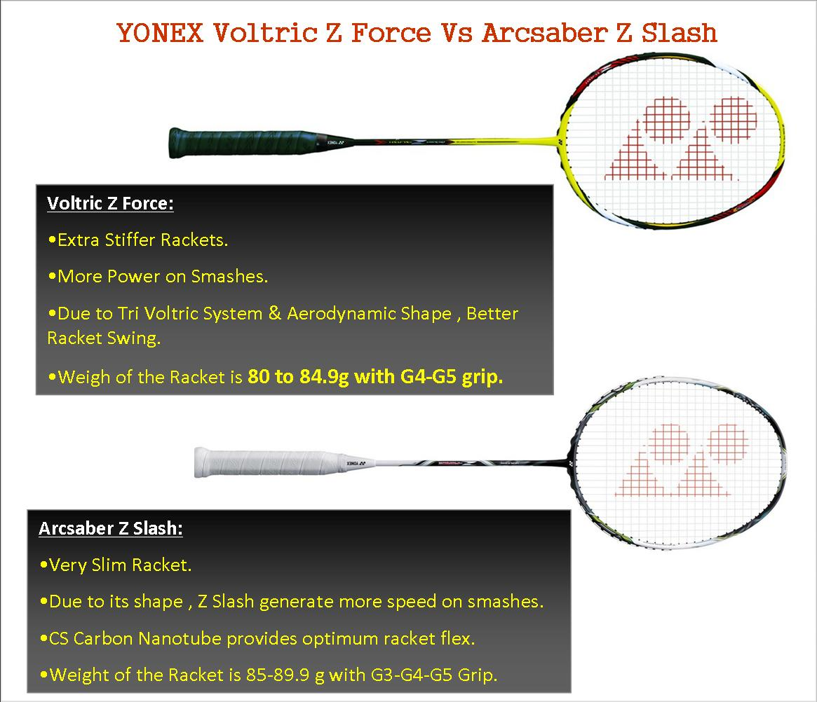 Comparison of Voltric Z force and Arcsaber Z Slash