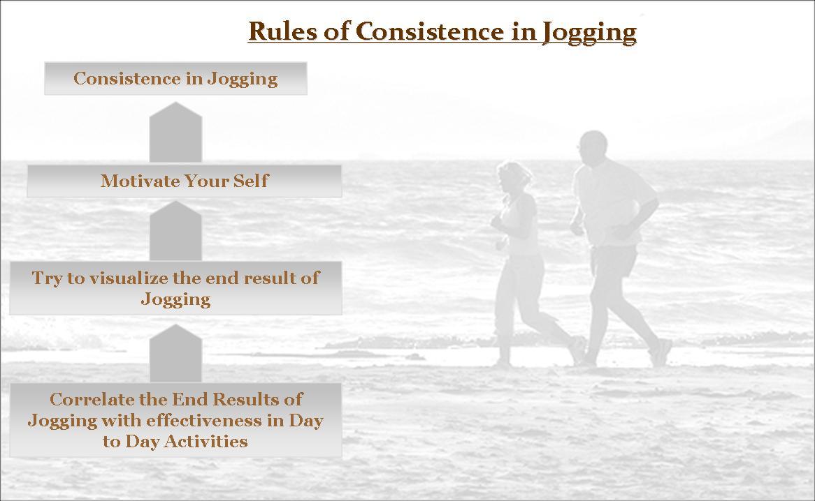 Consistence in Jogging