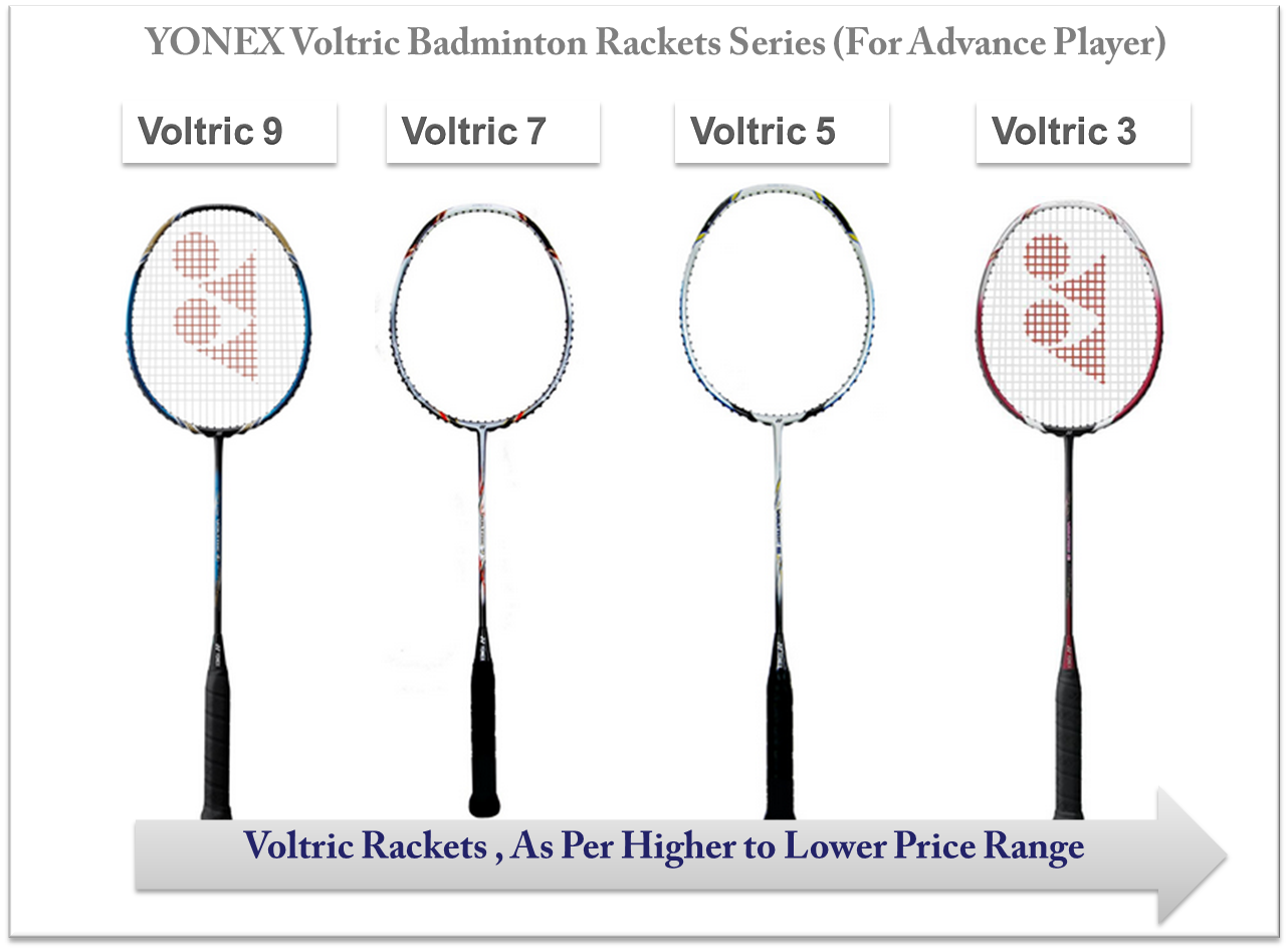 Image result for badminton rackets