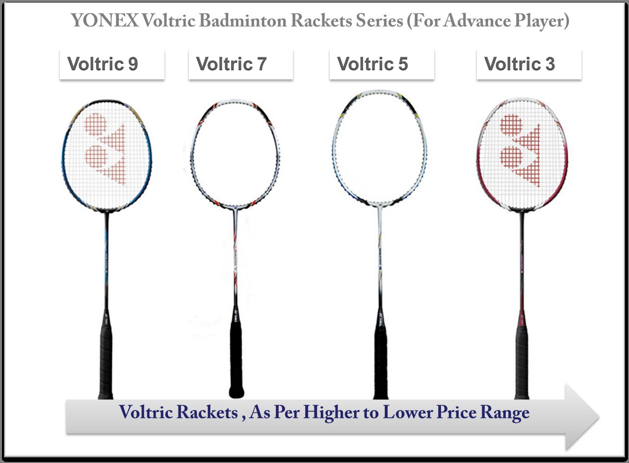 YONEX VOLTRIC Badminton Rackets Price Range