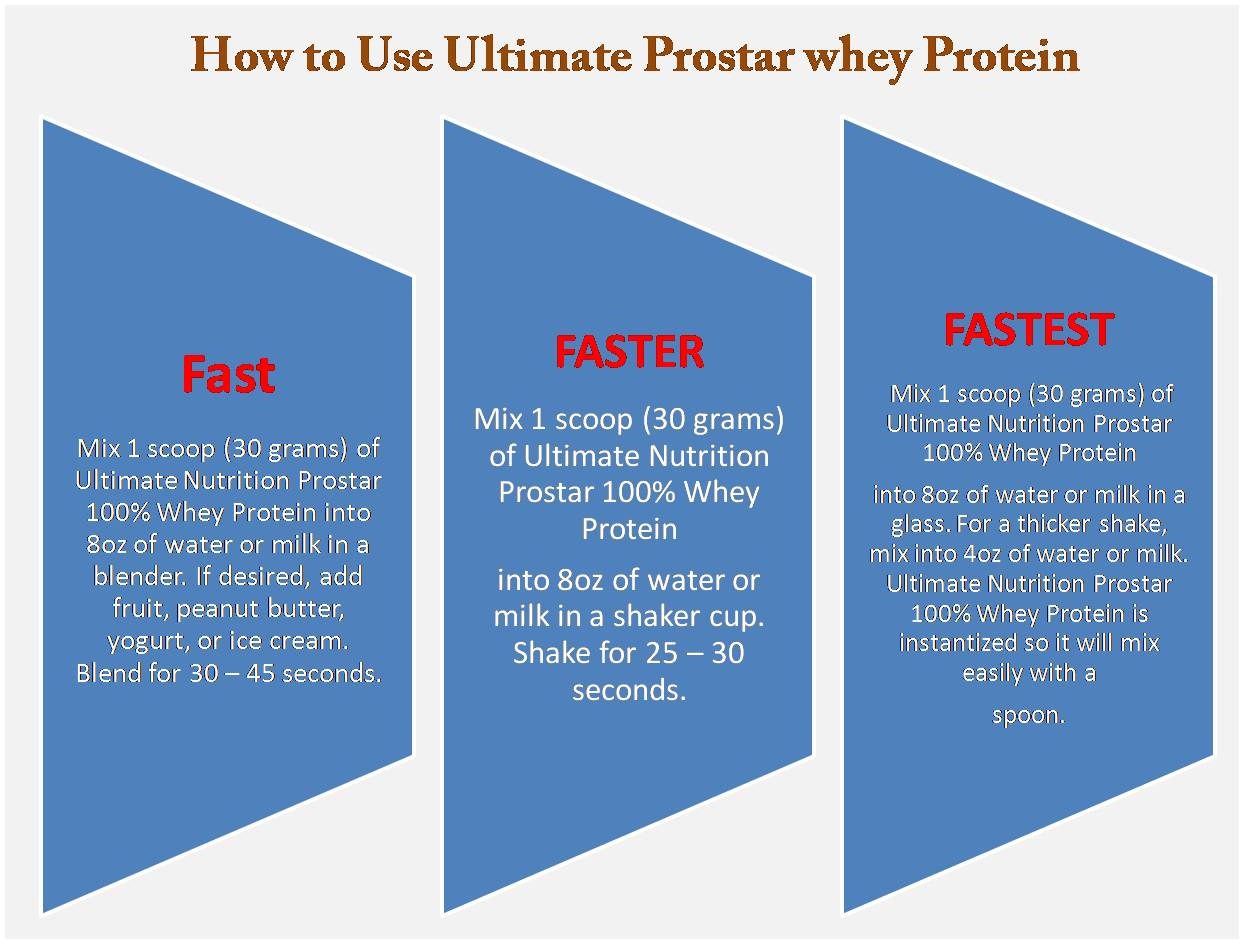 How to Use Ultimate Nutrition Prostar whey Protein