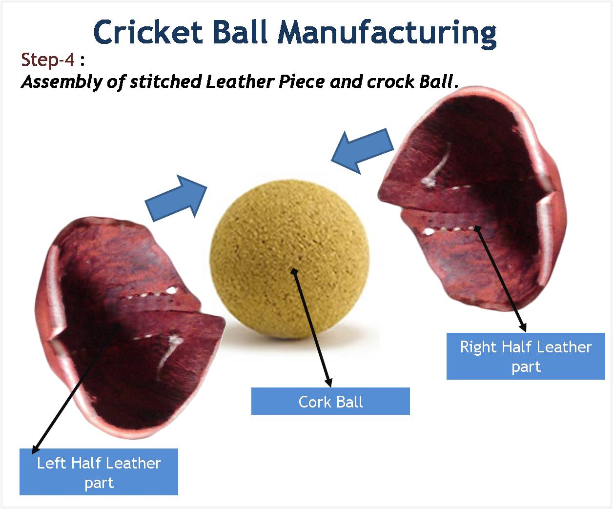 Cricket Ball Manufacturing Ball Assembly