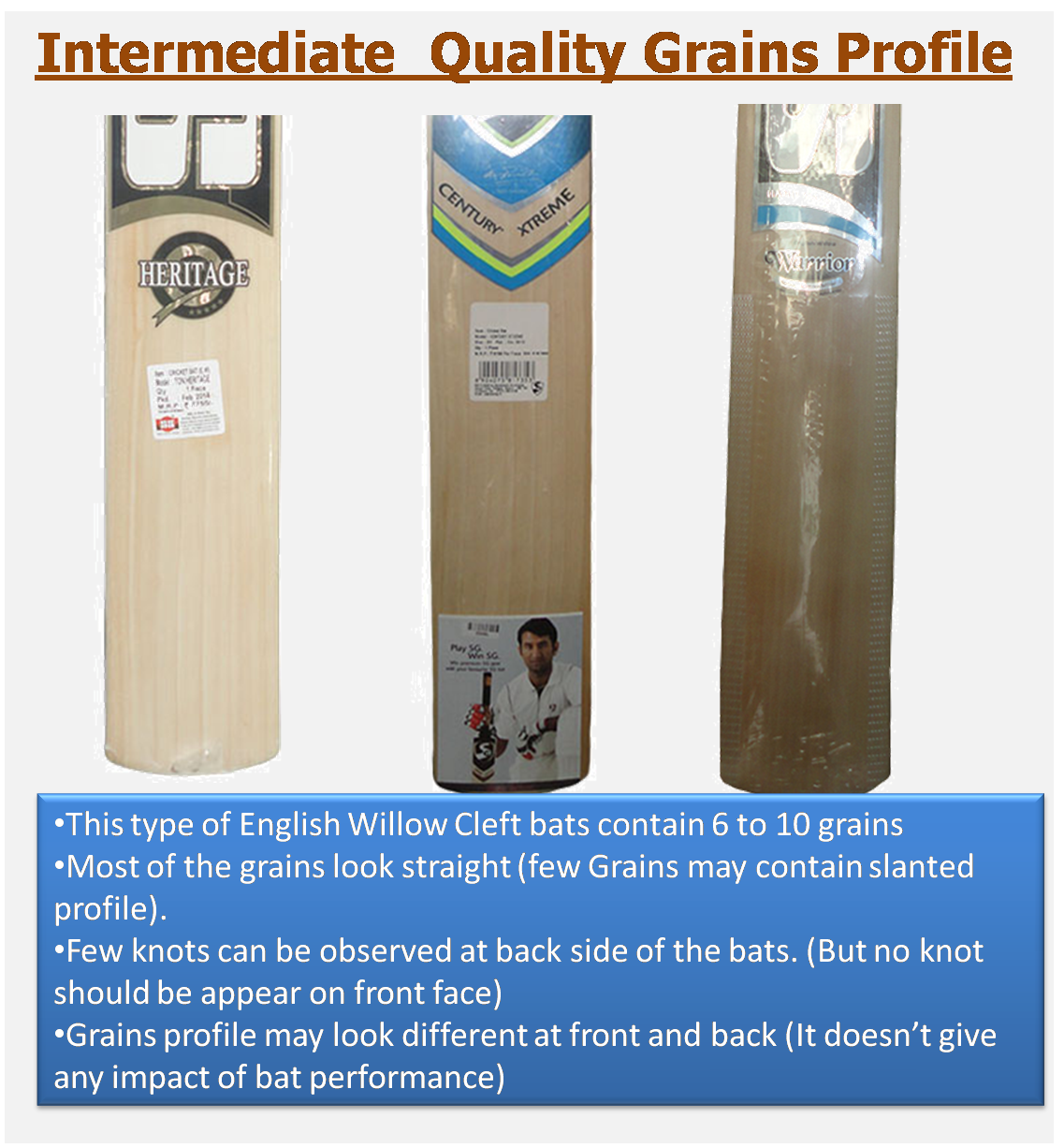 Middle End English willow Cleaft Cricket Bats