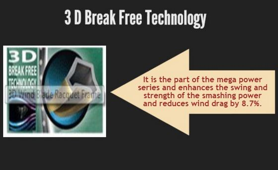 About 3 D break Free Technology