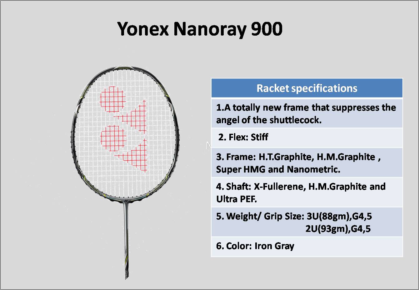 About Yonex Nanoray 900 Badminton Racket