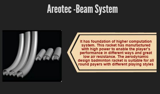 About Aerotec Beam System