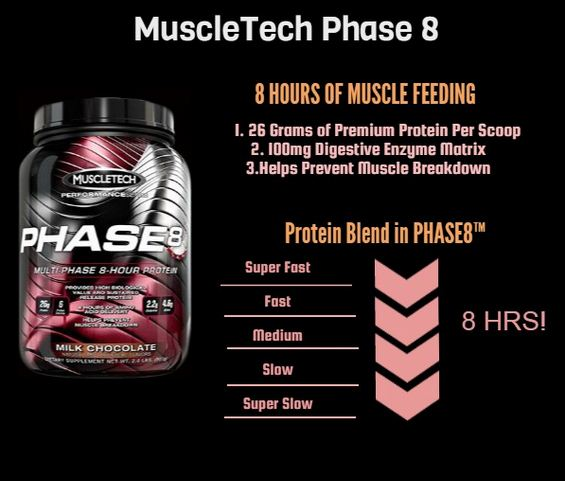 Muscle Tech Phase 8