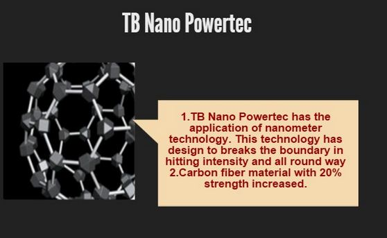 About TB Nano Powertec Technology