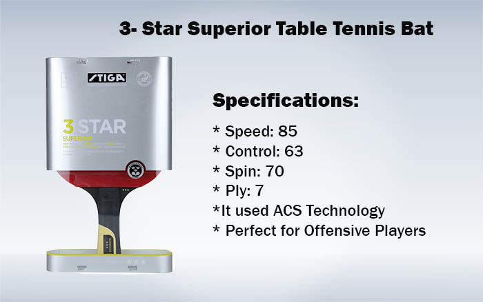 3- Star Superior Table Tennis Bat