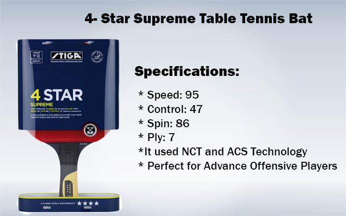 4- Star Supreme Table Tennis Bat