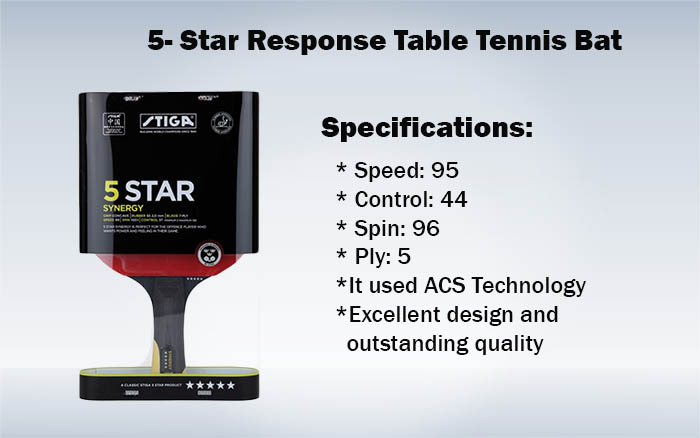 5- Star Response Table Tennis Bat