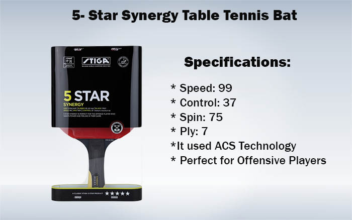 5- Star Synergy Table Tennis Bat