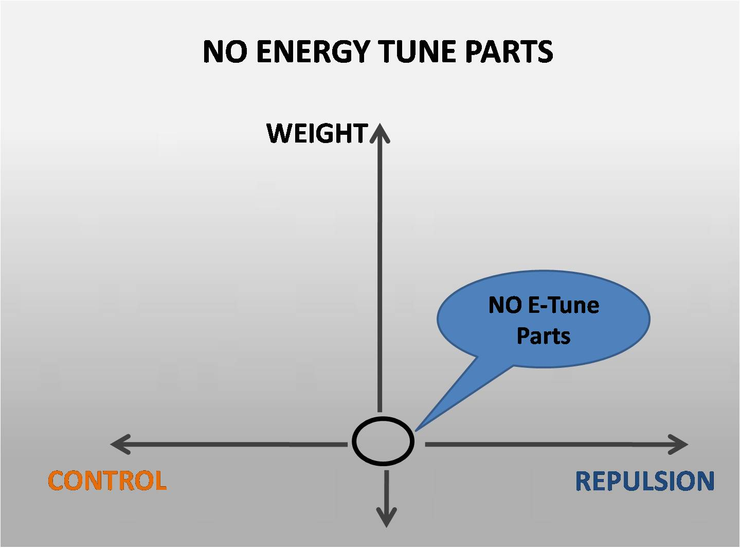NO ENERGY TUNE PARTS