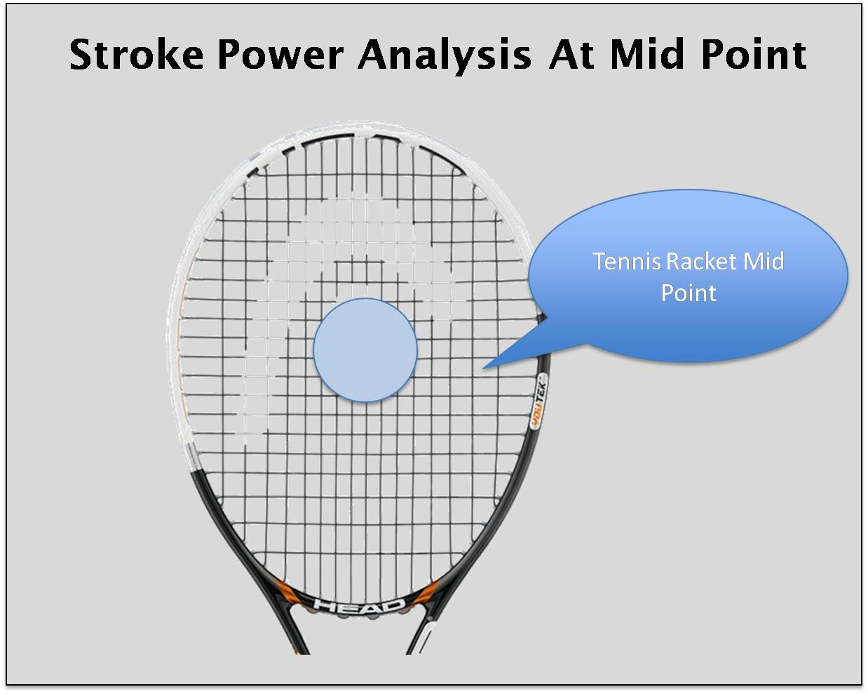 Stroke Power Analysis At Mid Point Tennis Rackets