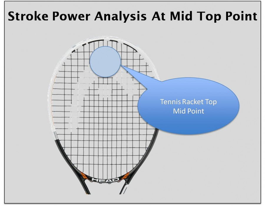 Stroke Power Analysis At Mid Top Point Tennis Rackets