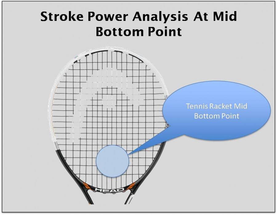 Stroke Power Analysis At Mid bottom Point Tennis Rackets