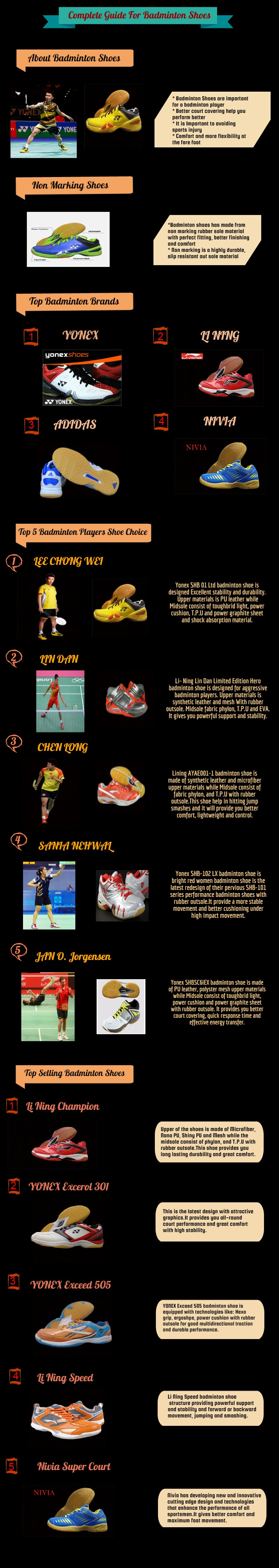 complete guide for badminton shoes