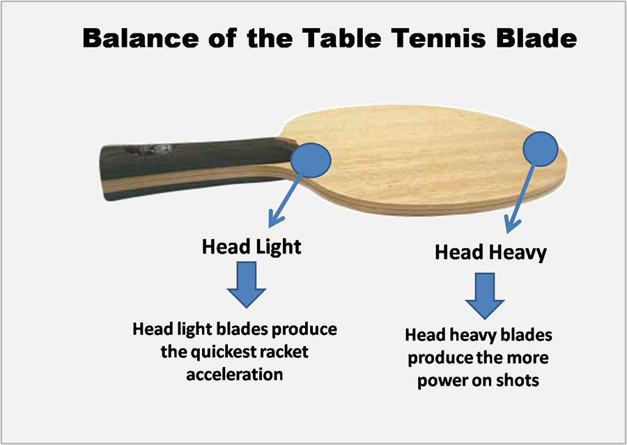 Balance of the Table Tennis Blade