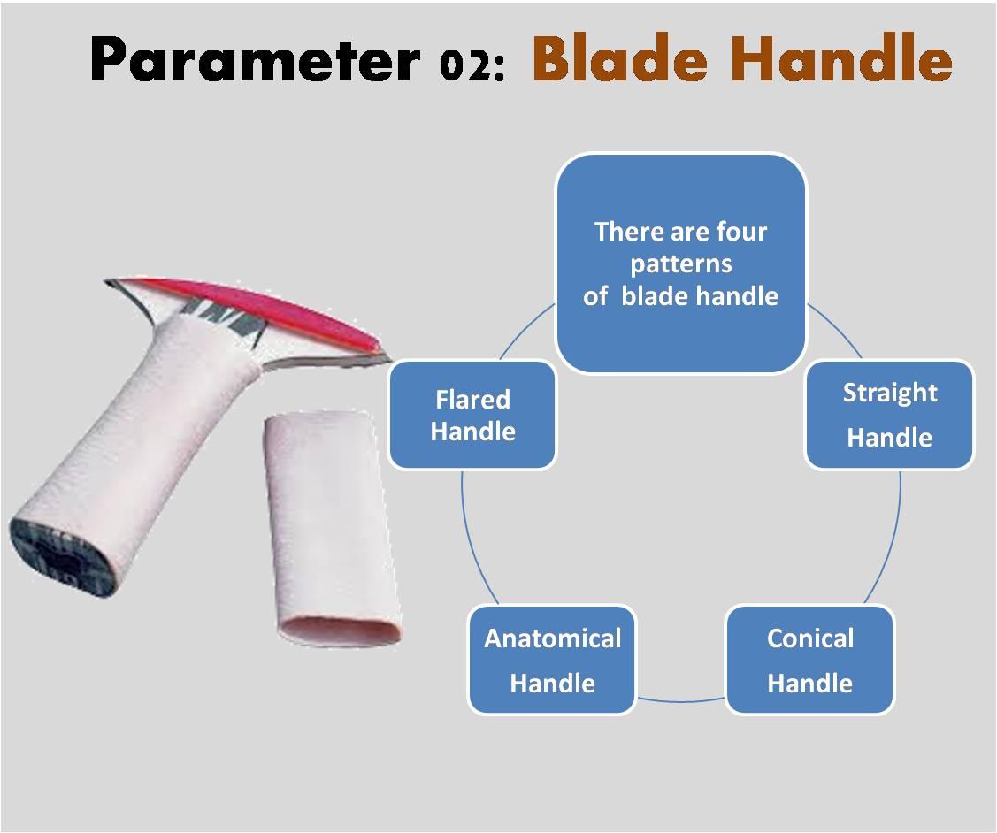 Parameter 02: Blade Handle