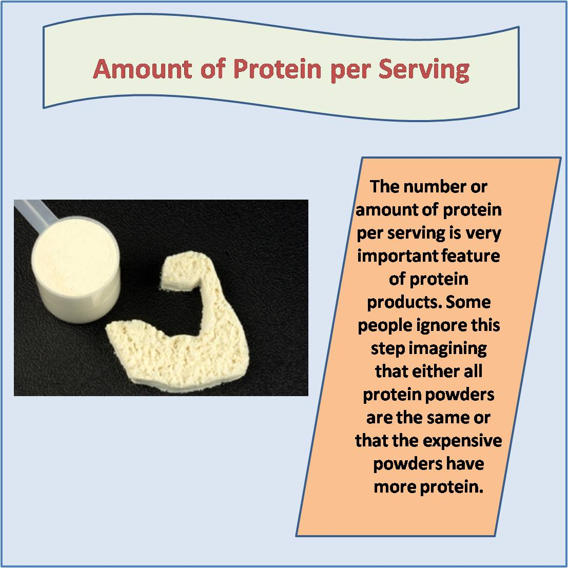 Amount of Protein per Serving