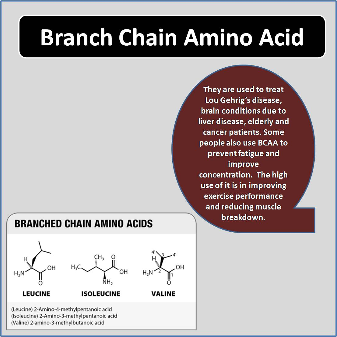 Branch Chain Amino Acid