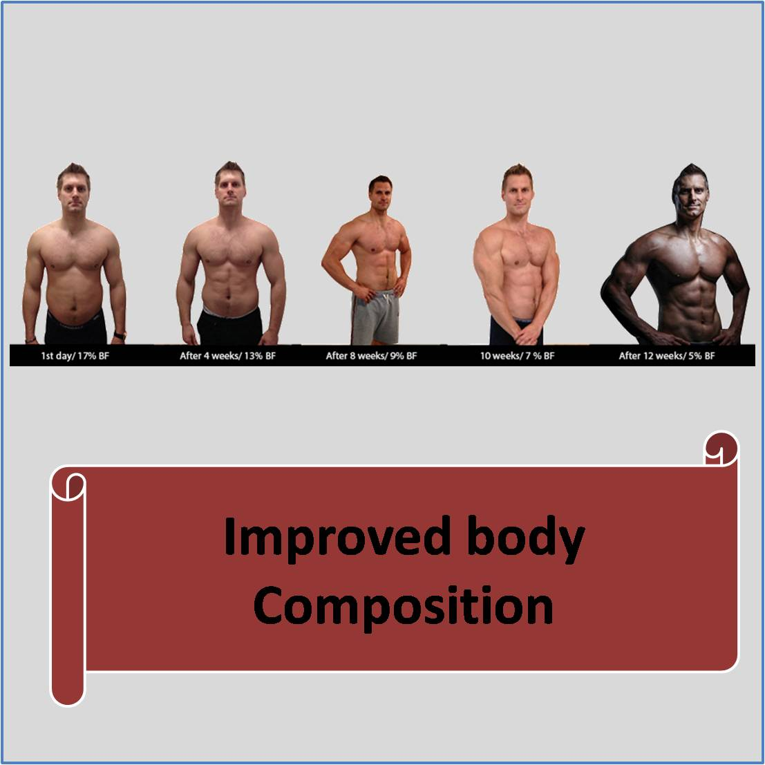 Improved body Composition