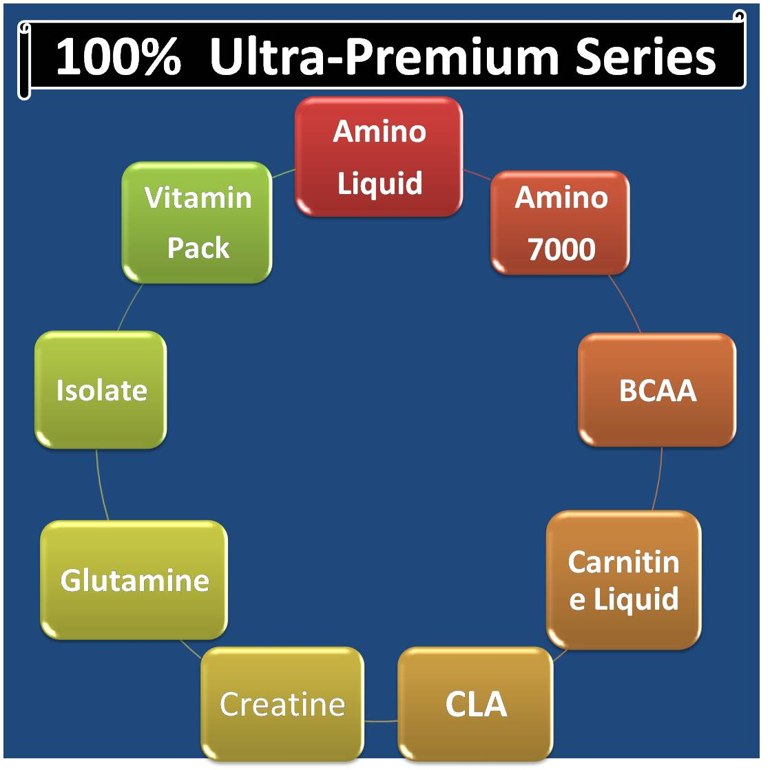 100 percent  Ultra-Premium Series