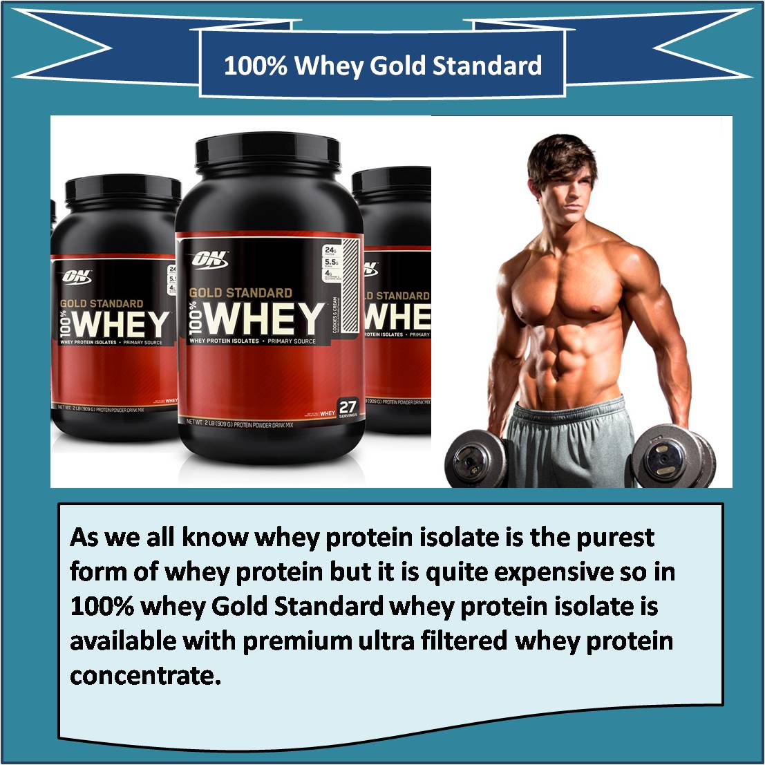 100 percent Whey Gold Standard