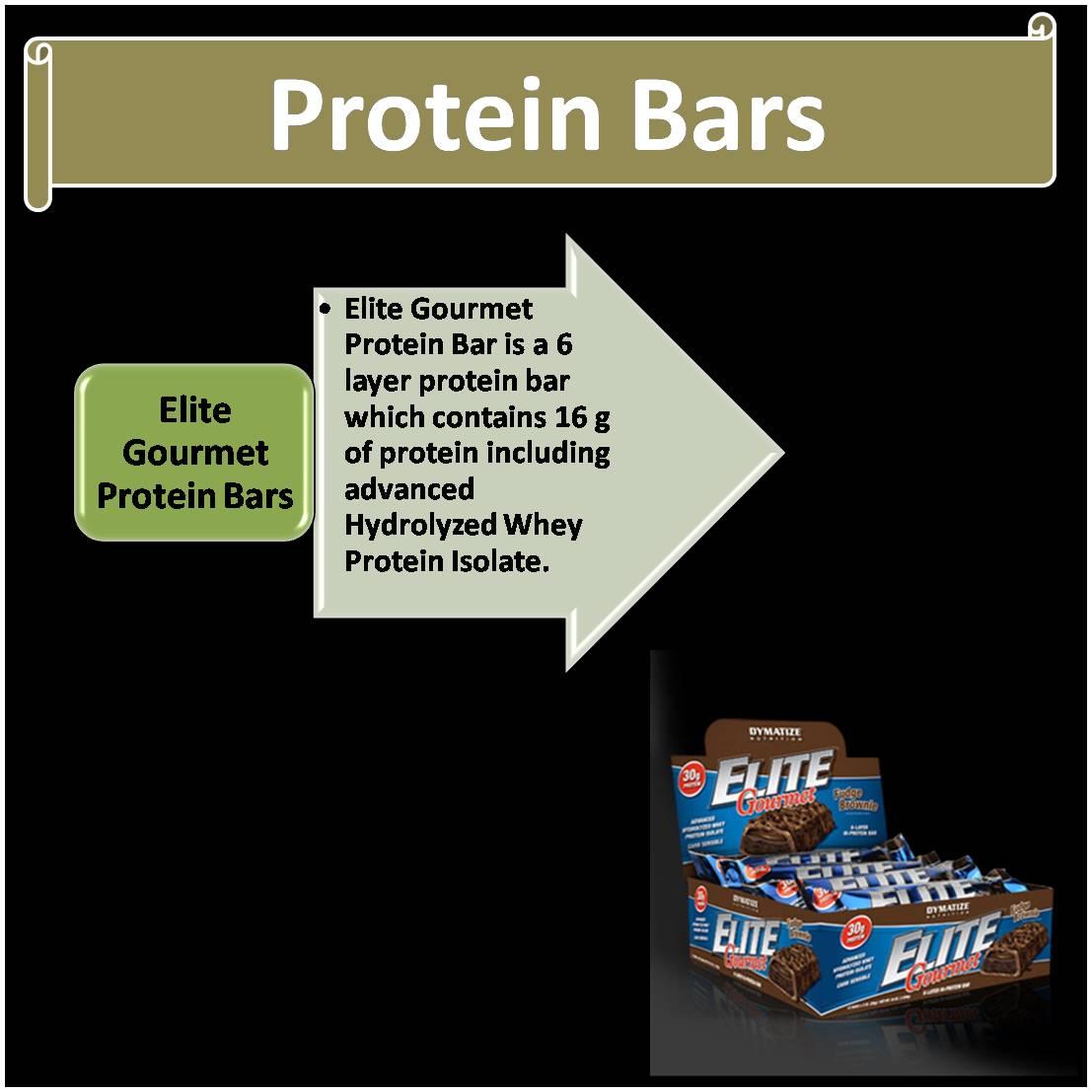 Elite Gourmet Protein Bars