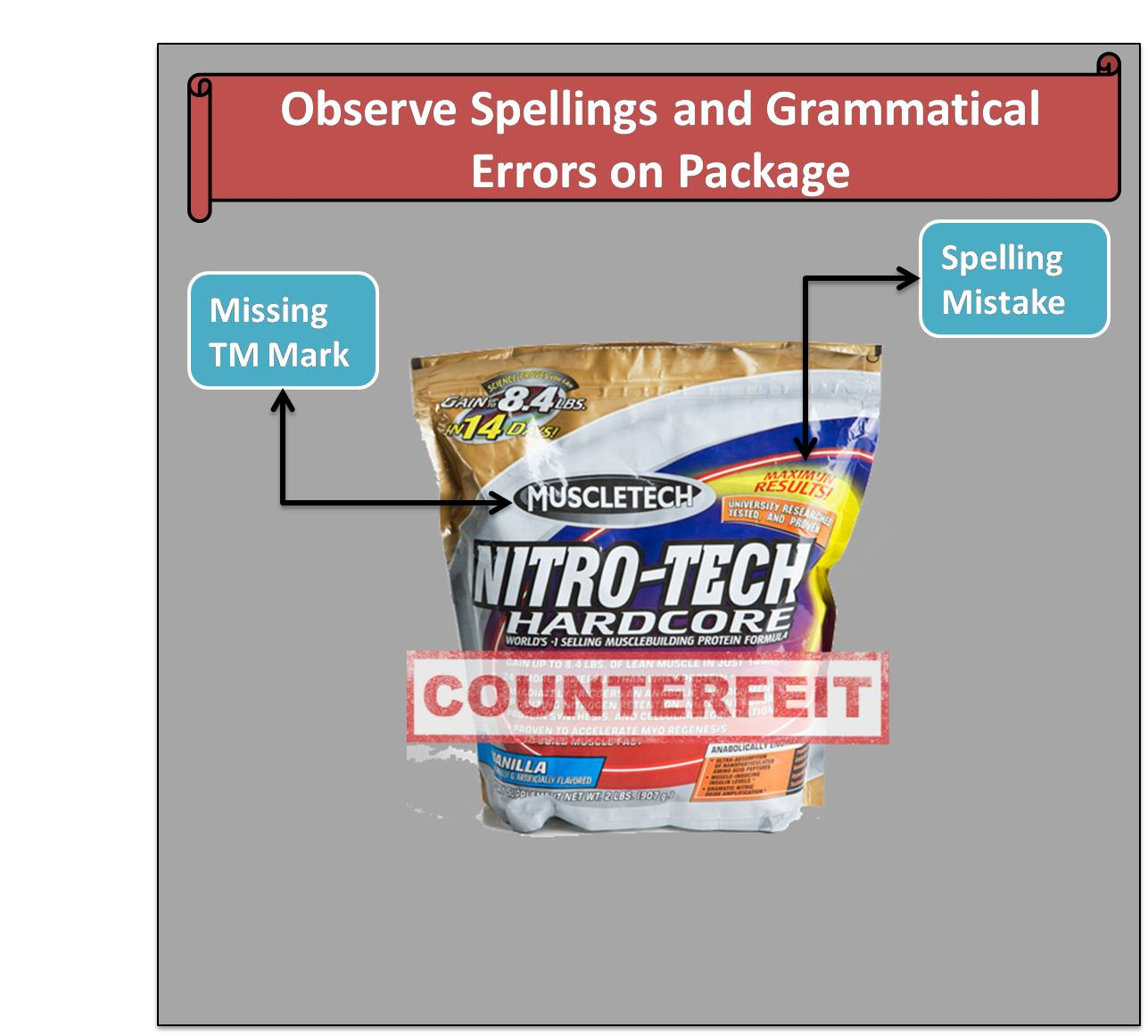 Observe spellings and grammatical errors on package