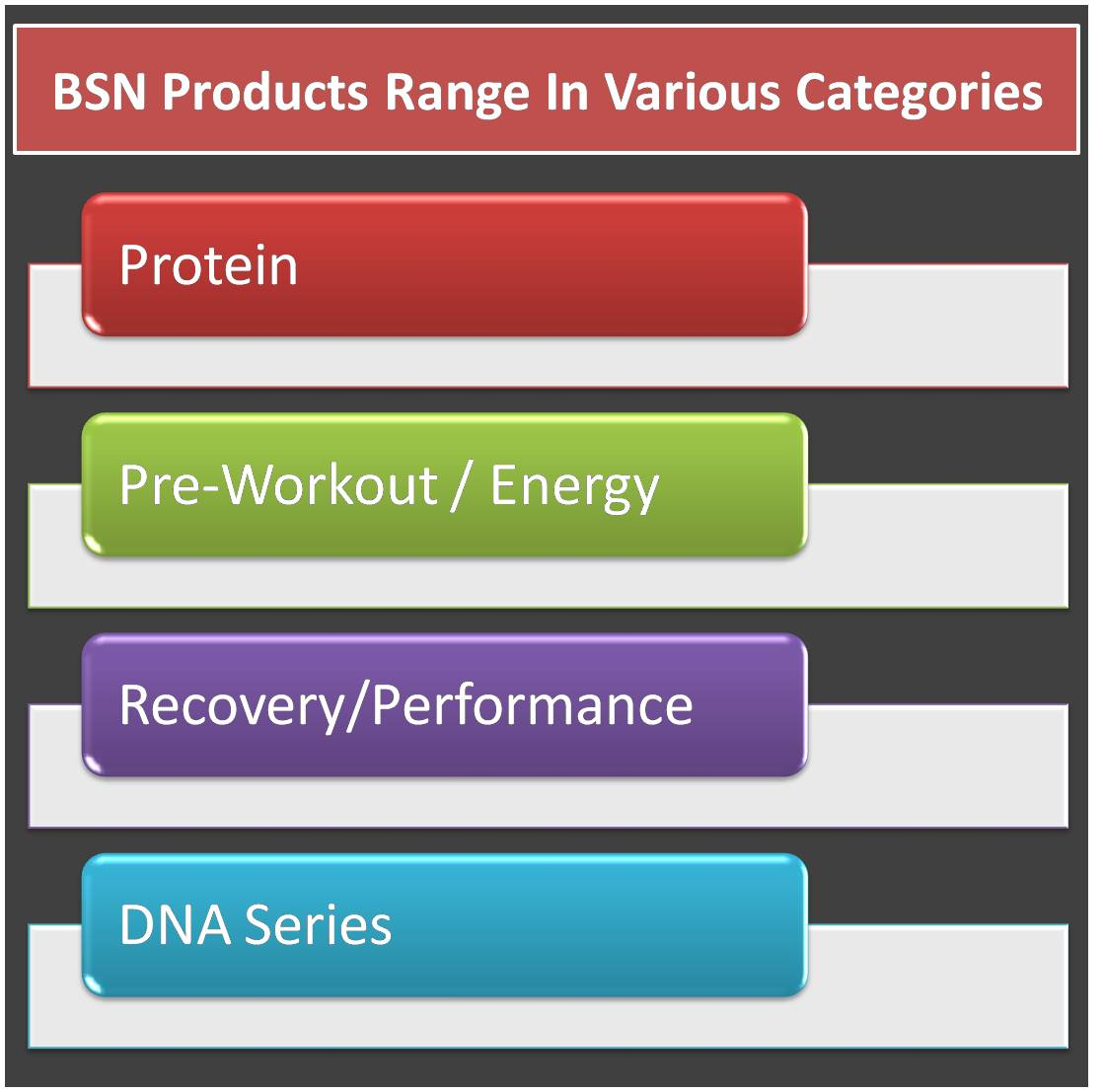 The products range in various categories