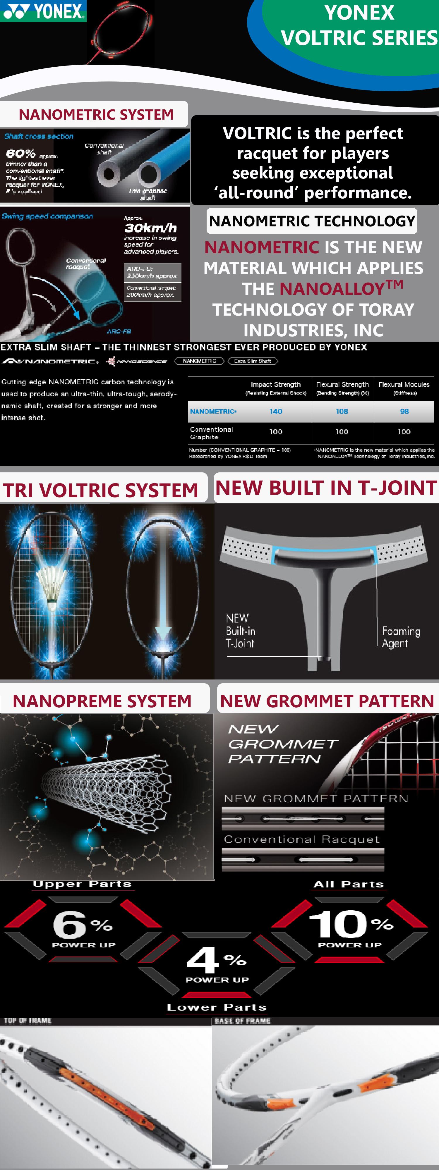 yonex voltric series