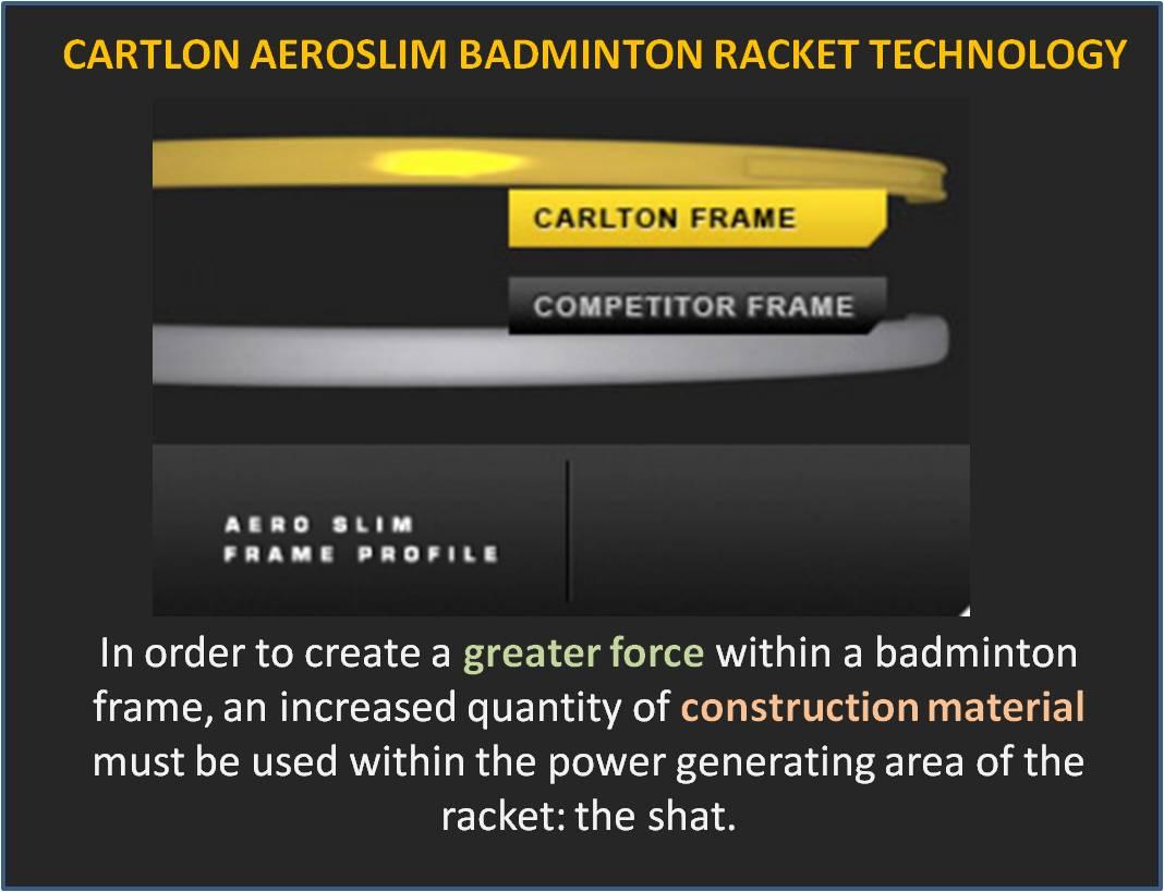Carlton Aeroslim Badminton Racket Technology