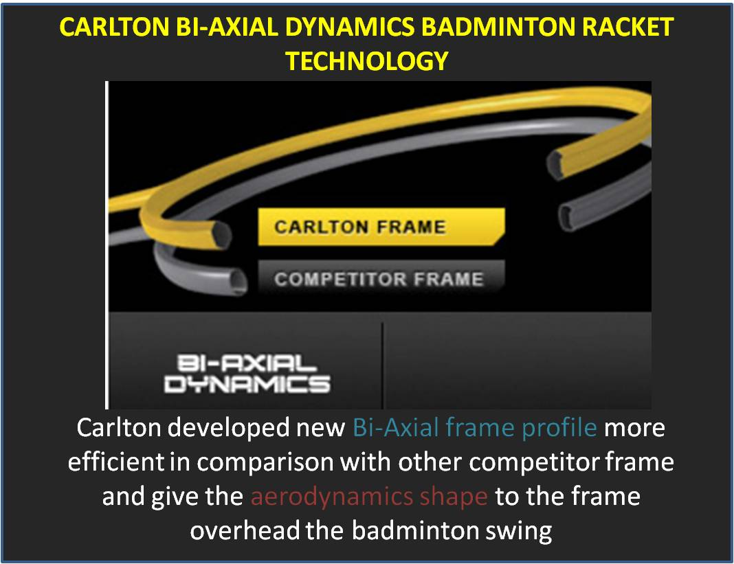 Carlton Bi-Axial Dynamics Badminton Racket Technology