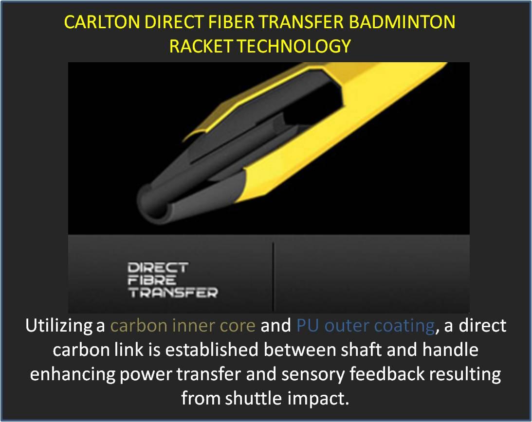 Carlton Direct Fiber Transfer Badminton Racket Technology