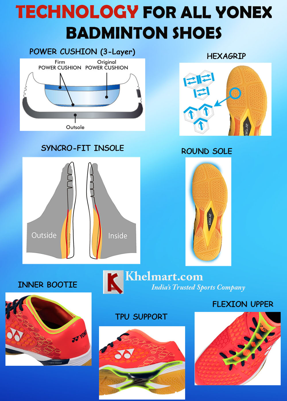 Technology for all Yonex Badminton Shoes