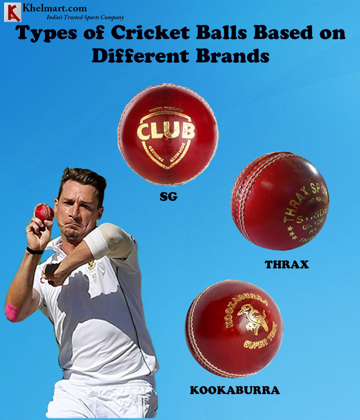 Types of Cricket Balls Based On Different Brands